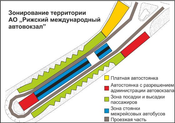 Platforms_rus